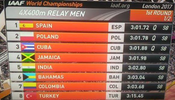Eider Arévalo campeón mundial en marcha de 20 kilómetros
